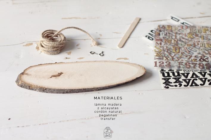 cartel materiales